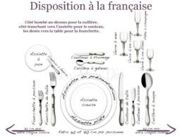 Disposition à la française